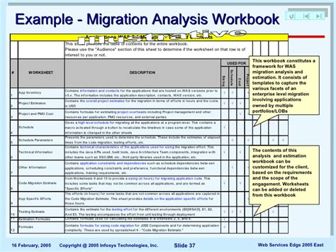 Application Server Migration Presentation Migration Plan Template Excel