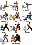 Image result for List of All Fighting Styles