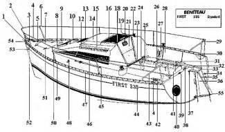 semi trailer parts diagram semi trailer parts diagram