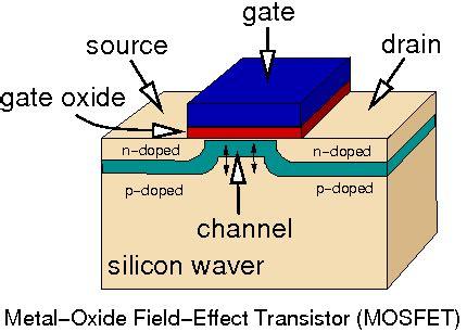 transistor gate current tu clausthal institut f 252 r theoretische physik