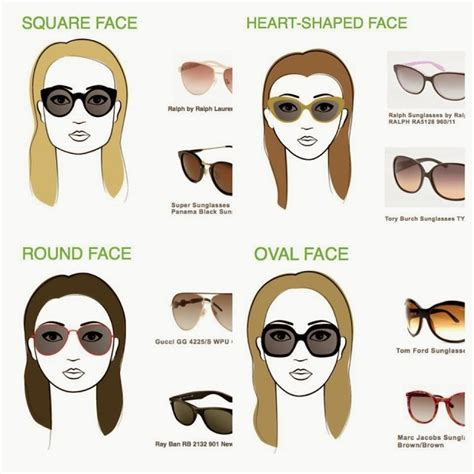 buy the right glasses for your face shape best learn how to find right sunglasses for your face shape