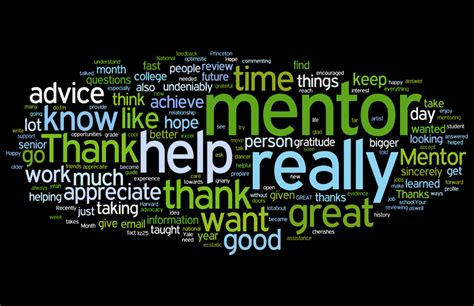 mentoring quotes image quotes at relatably com mentoring quotes image quotes at relatably com