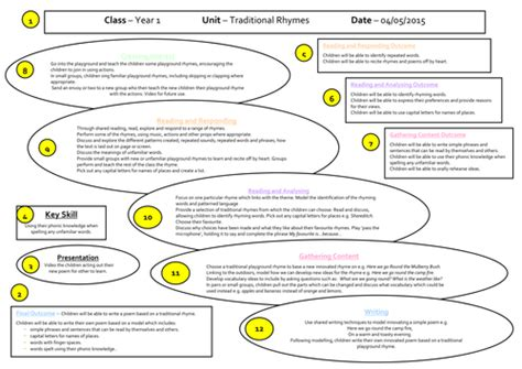 year 1 poetry pattern and rhyme planning year 1 poetry using the senses poems by kafra82 uk