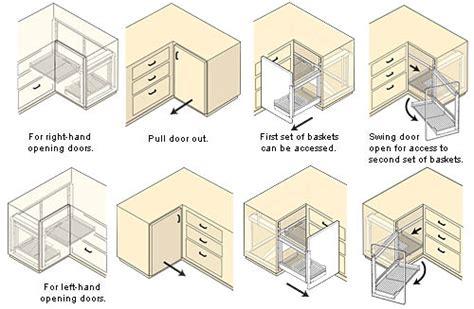 Home Design Stores Edmonton Blind Corner Unit Lee Valley Tools