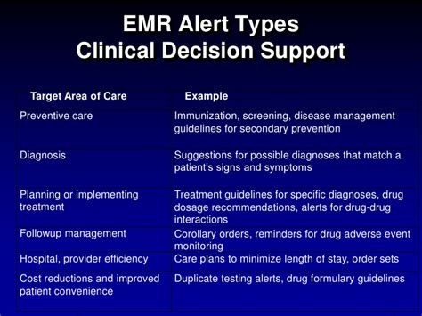 clinical decision support from clinical decision support to precision medicine