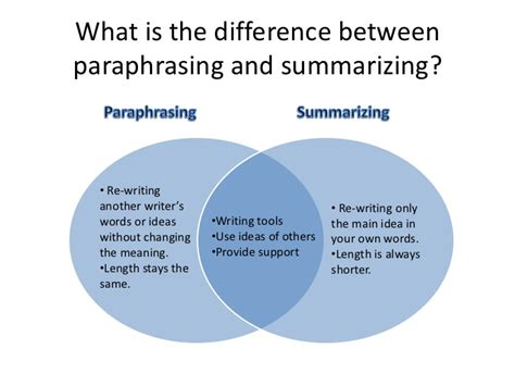 What Is The by What Is Paraphrasing