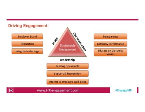 creating a superior employee value proposition