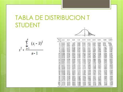 tavole t student distribucion de t student ppt descargar