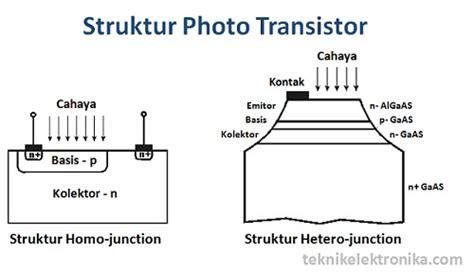 prinsip kerja transistor efek medan 28 images prinsip kerja transistor timer fungsi dan