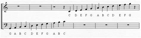note diagram piano notes diagram
