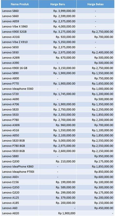 Harga Handphone Lenovo Terbaru daftar harga handphone lenovo tahun 2014 gadgetren