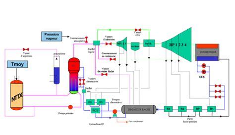 design engineer basics basic design engineering studies corys
