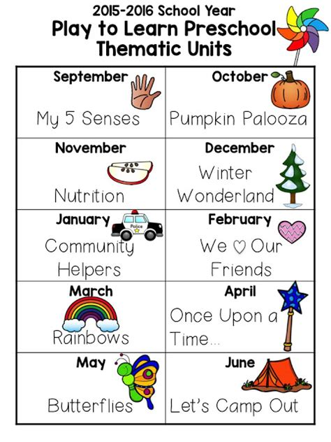 kindergarten topics themes save your sanity plan themes for the year