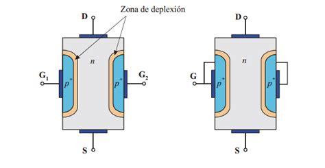 un transistor fet polarizaci 243 n de jfet christianlopez94