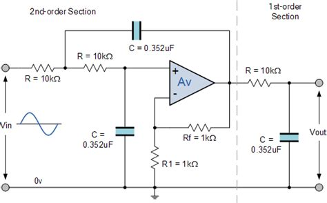 high pass filter calculator butterworth butterworth filter design with a low pass butterworth