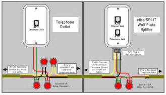 dsl phone jack wiring diagram dsl get free image about