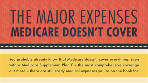major expenses medicare doesnt cover infographic