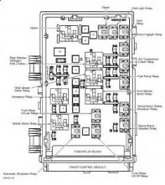 2009 Chrysler Town And Country Fuse Box Online Wiring