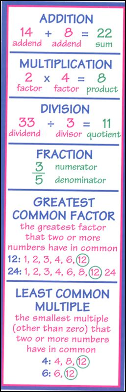 printable math bookmarks math terms number sets bookmark 052251 details