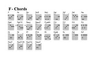 Kunci Gitar Gambar Kunci Chord Gitar Auto Design Tech