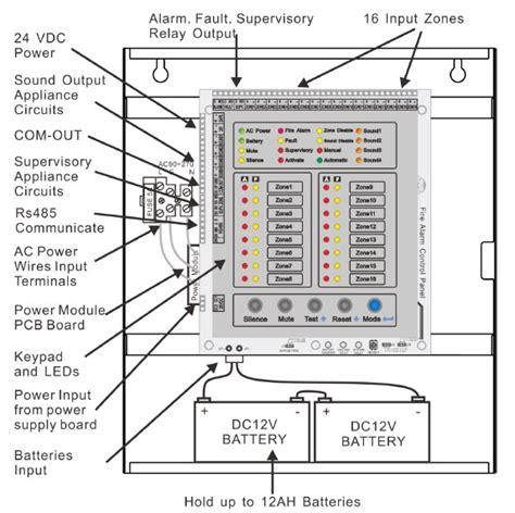 conventional alarm wiring diagram dolgular
