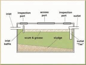 Cost To Build A House In Nh Septic About The House Nh