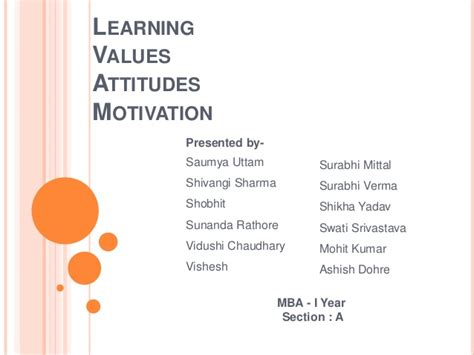 Consumer Motivation Mba by Learning Values Attitudes Motivation