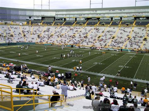 What Is A Section 47 by Lambeau Field Section 126 Rateyourseats
