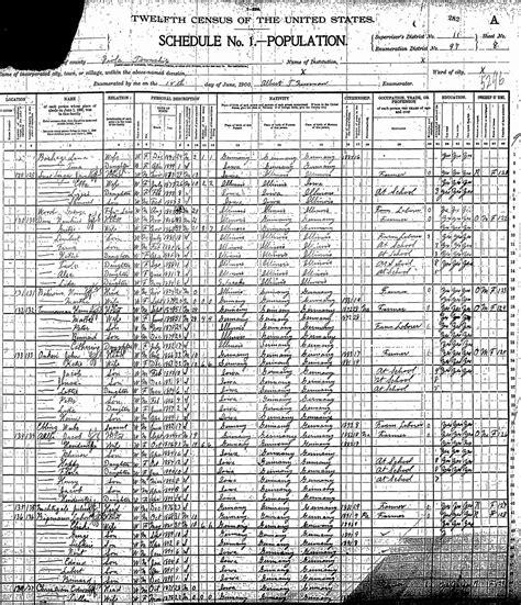 Osceola County Records Osceola County Census Records