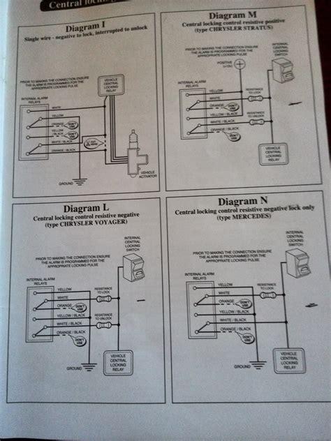 renault kangoo central locking wiring diagram wiring