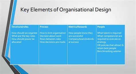 research design key elements organisational design and development empowerhr
