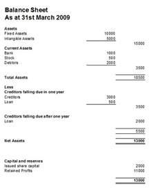 Balance Sheet Format by Balance Sheet Templates Exles Of Balance Sheets