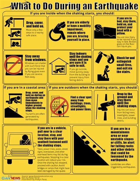 earthquake what to do infographic what to do during an earthquake dont give