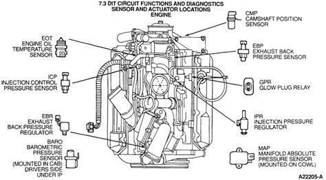 7 3 powerstroke engine diagram 6 best images of 7 3 powerstroke engine wiring diagram 6