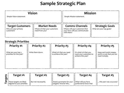 Sle Strategic Plan Regional Business Toolkit Three Year Business Plan Template