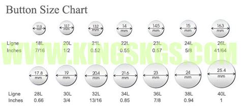 button ligne chart kgs professional supplier of prong snap