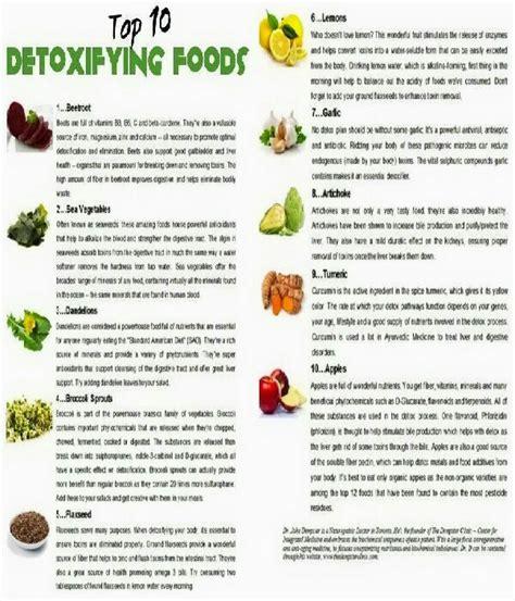 10 Best Detox Foods by 136 Views 3 Likes