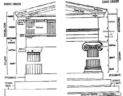 architecture terms architectural terms interior home design