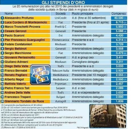stipendio d italia stipendi d oro ecco i primi 20 top manager d italia