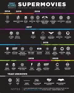film marvel liste wikipedia superhelden filme von 2015 bis 2020 die liste der marvel