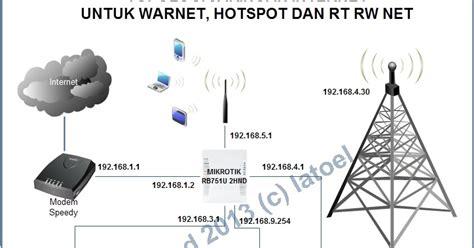 tutorial lengkap menggunakan netcut flazh kita tutorial lengkap seting mikrotik untuk warnet