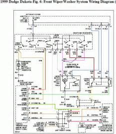 2000 dodge dakota wiring diagram free 2000 dodge free