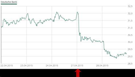 deutsche bank stock price deutsche bank s 2015 new strategy really new