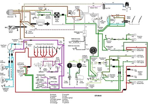 mgb wiring diagram wiring diagram and schematic diagram