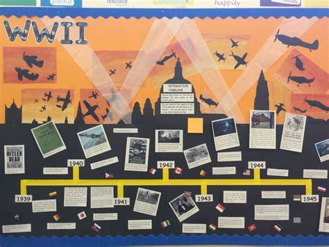 ks2 themes and conventions wwii interactive timeline classroom display features