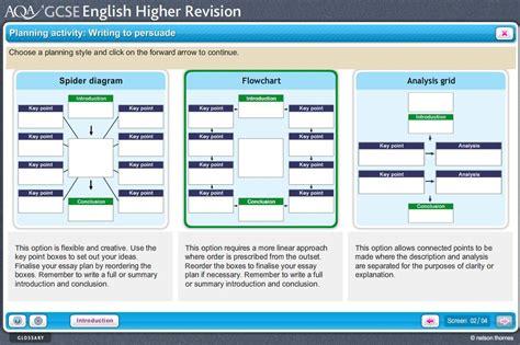 essay structure bbc persuasive essay about smoking online homework help india