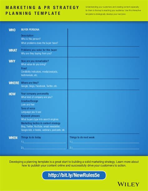 marketing pr strategy planning template
