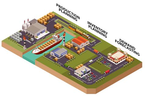 open source planning for manufacturing companies