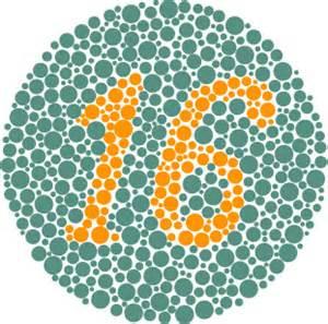 color blindness symptoms colour blind test your eye guide