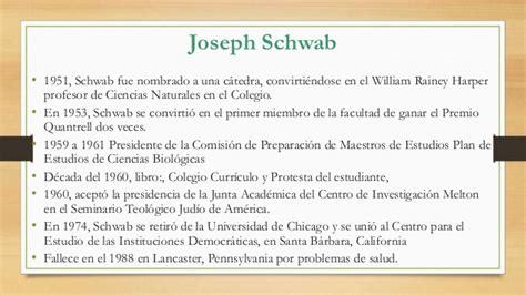Modelo Curricular Joseph Schwab Modelos De Informaci 243 N Y Procesamiento